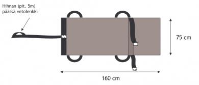 Evakuointilakana 75x160cm